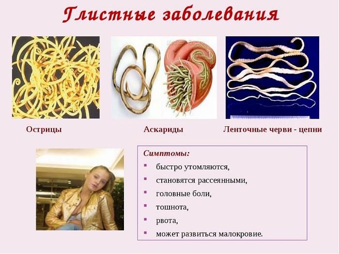 Каким образом необходимо лечить глисты и паразиты у человека?