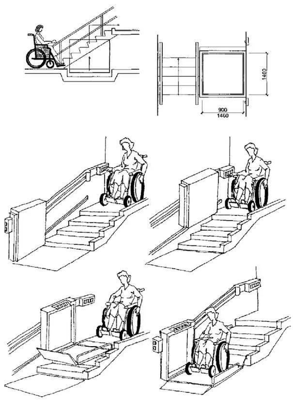 Каковы конструктивные особенности подъемников для инвалидов?