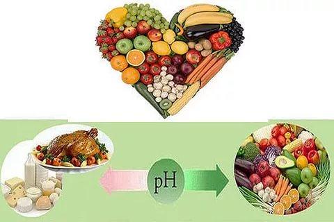Cамые полезные продукты питания для здоровья