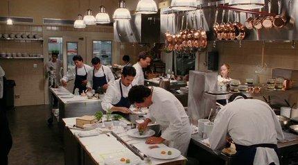 Выбор ресторанной кухни