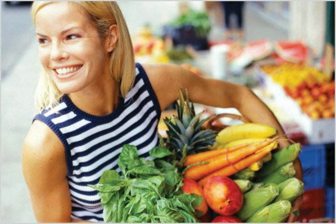 Как правильно питаться женщинам?